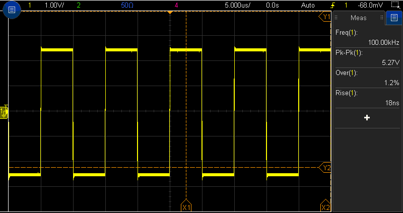 100kHz Square into 50R, 5V